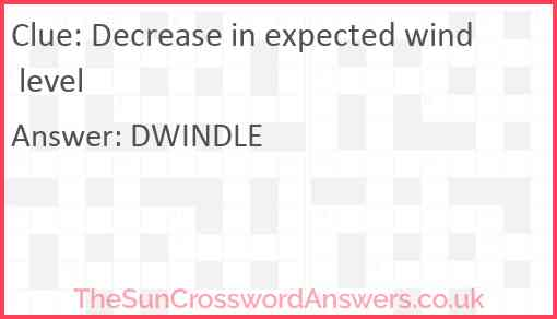Decrease in expected wind level Answer