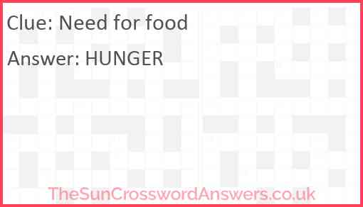 Need for food Answer