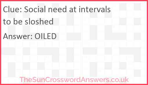 Social need at intervals to be sloshed Answer