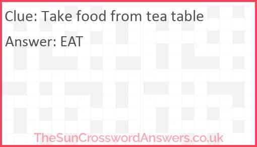 Take food from tea table Answer